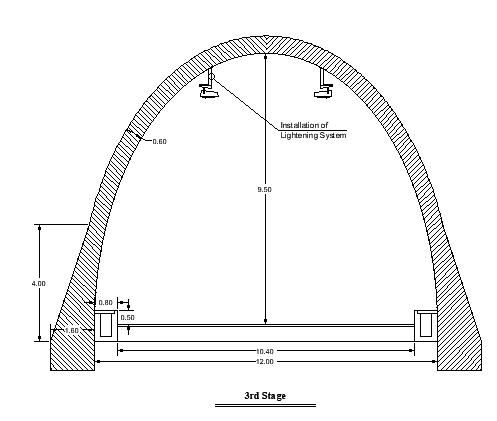Azadi & Tangh ghir tunnels design