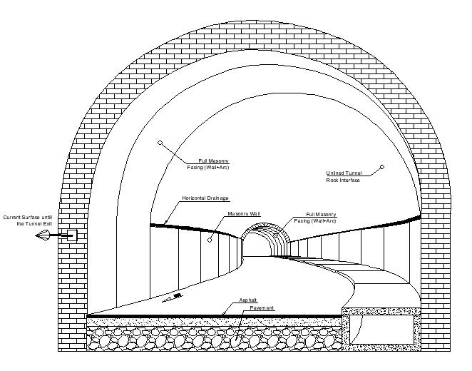 Design of Peyambar azam & Renu tunnels